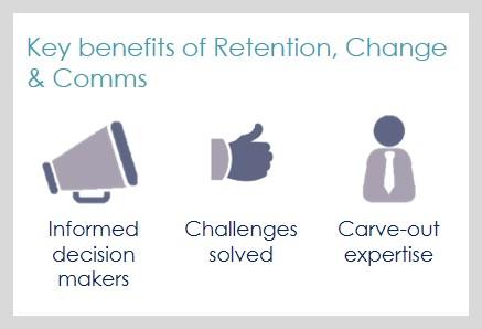 Retention, Change & Communication 1