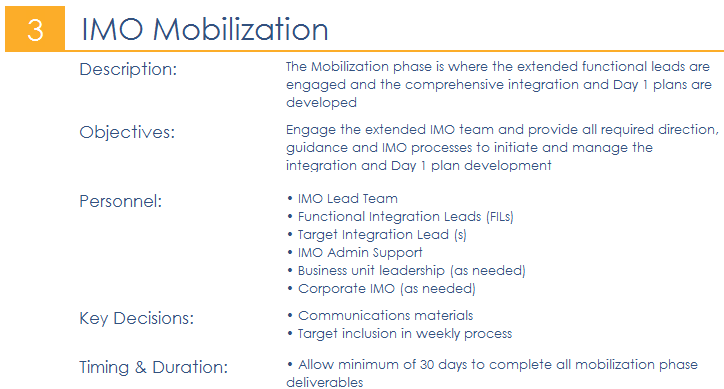 Building Effective Playbook Solutions to Support M&A Activities 1